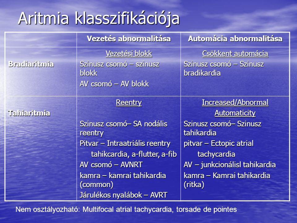 Aritmia klasszifikációja Vezetés abnormalitása Automácia abnormalitása Bradiaritmia Vezetési blokk Szinusz csomó – szinusz blokk AV csomó – AV blokk C
