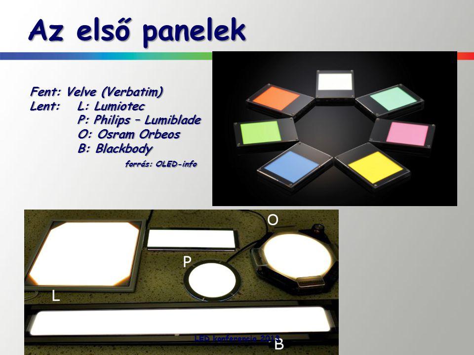 Az első panelek LED konferencia 2013 Fent: Velve (Verbatim) Lent: L: Lumiotec P: Philips – Lumiblade O: Osram Orbeos B: Blackbody forrás: OLED-info