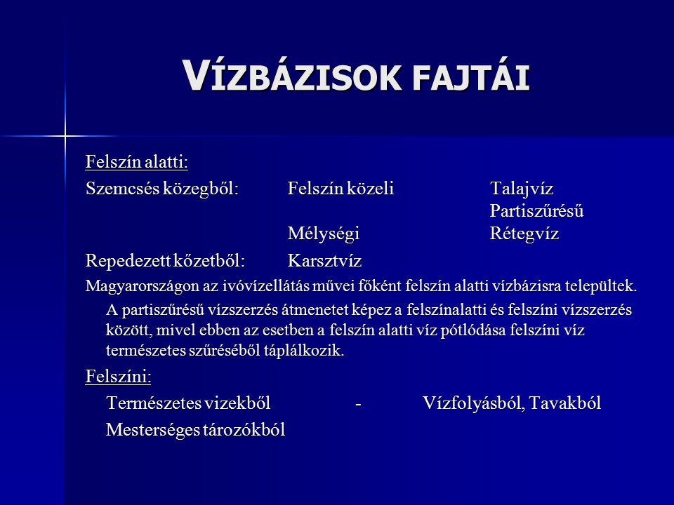 V ÍZBÁZISOK FAJTÁI Felszín alatti: Szemcsés közegből:Felszín közeliTalajvíz Partiszűrésű MélységiRétegvíz Repedezett kőzetből:Karsztvíz Magyarországon az ivóvízellátás művei főként felszín alatti vízbázisra települtek.
