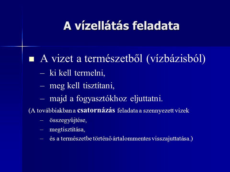 Vízbázis Fogalma: Fogalma: –A vízkészletet magába foglaló természetes képződmény, vagy kiépített (pl.