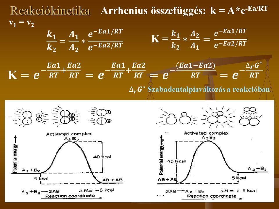 Reakciókinetika Arrhenius összefüggés: k = A*e -Ea/RT v 1 = v 2