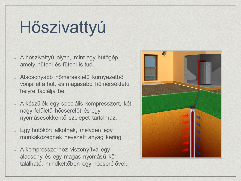 Hőszivattyú A hőszivattyú olyan, mint egy hűtőgép, amely hűteni és fűteni is tud. Alacsonyabb hőmérsékletű környezetből vonja el a hőt, és magasabb hő