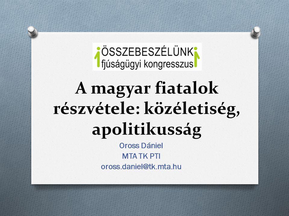 A magyar fiatalok részvétele: közéletiség, apolitikusság Oross Dániel MTA TK PTI oross.daniel@tk.mta.hu