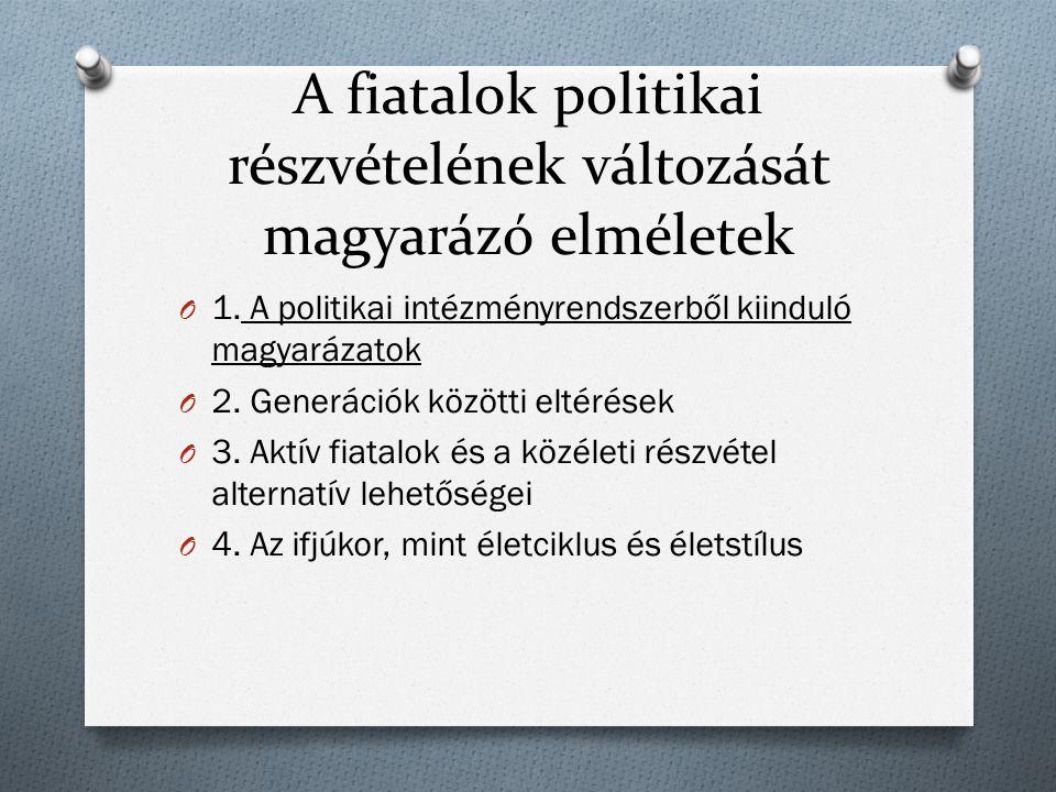 A magyar fiatalok részvételét biztosító intézmények működését meghatározó tényezők O A társadalmi átalakulás következtében a fiatalok individualizált életformákat részesítenek előnyben O A fiatalok érdekképviseletét ellátó ifjúsági civilszervezetek létrejöttében nyugat-európai hatások játszottak kulcsszerepet (ld.