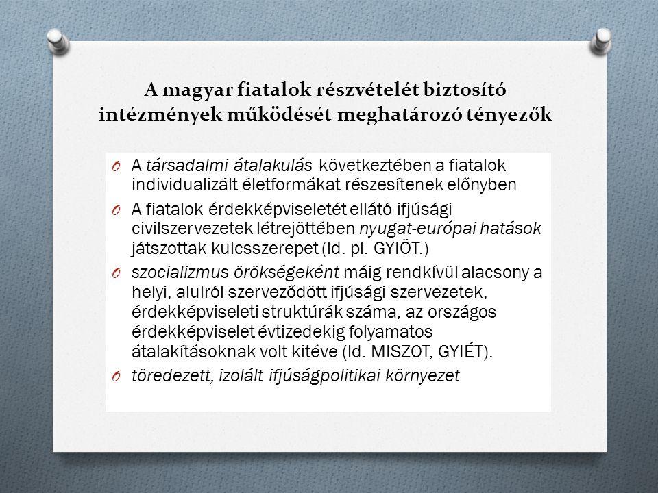 A magyar fiatalok részvételét biztosító intézmények működését meghatározó tényezők O A társadalmi átalakulás következtében a fiatalok individualizált