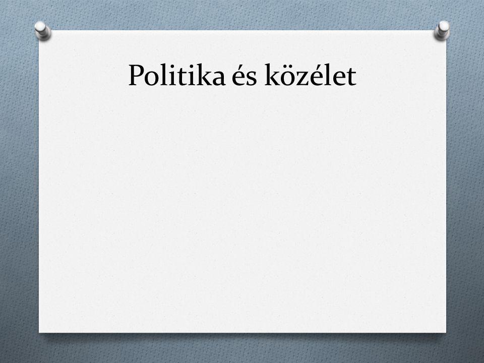 Online politikai részvétel Blogol (2%) Hozzászól, kommentel (5%) Eseményt létrehoz (9%) Lájkol (12%) Szavaz (8%) Forrás: Aktív Fiatalok Magyarországon, 2013 kutatás