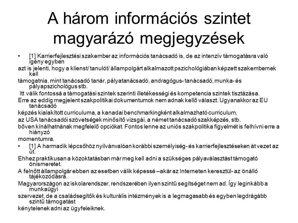 A három információs szintet magyarázó megjegyzések [1] Karrierfejlesztési szakember az információs tanácsadó is, de az intenzív támogatásra való igény
