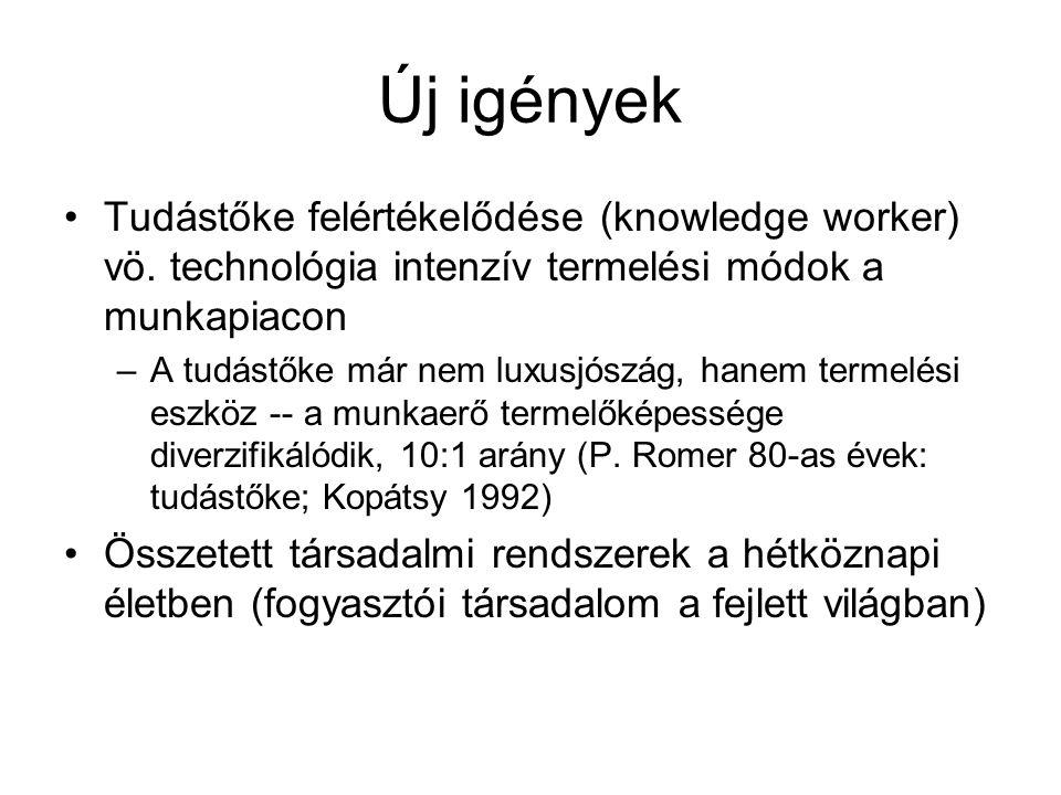 Új igények Tudástőke felértékelődése (knowledge worker) vö. technológia intenzív termelési módok a munkapiacon –A tudástőke már nem luxusjószág, hanem