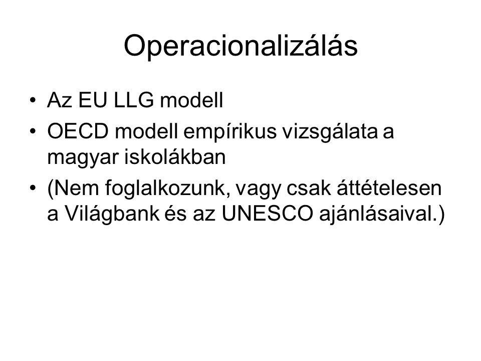 Operacionalizálás Az EU LLG modell OECD modell empírikus vizsgálata a magyar iskolákban (Nem foglalkozunk, vagy csak áttételesen a Világbank és az UNESCO ajánlásaival.)