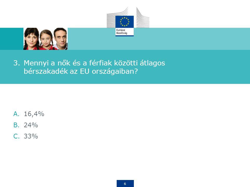 6 3.Mennyi a nők és a férfiak közötti átlagos bérszakadék az EU országaiban A.16,4% B.24% C.33%