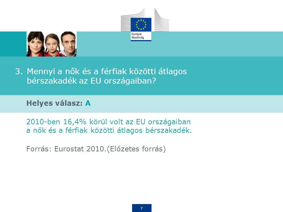 7 3.Mennyi a nők és a férfiak közötti átlagos bérszakadék az EU országaiban.