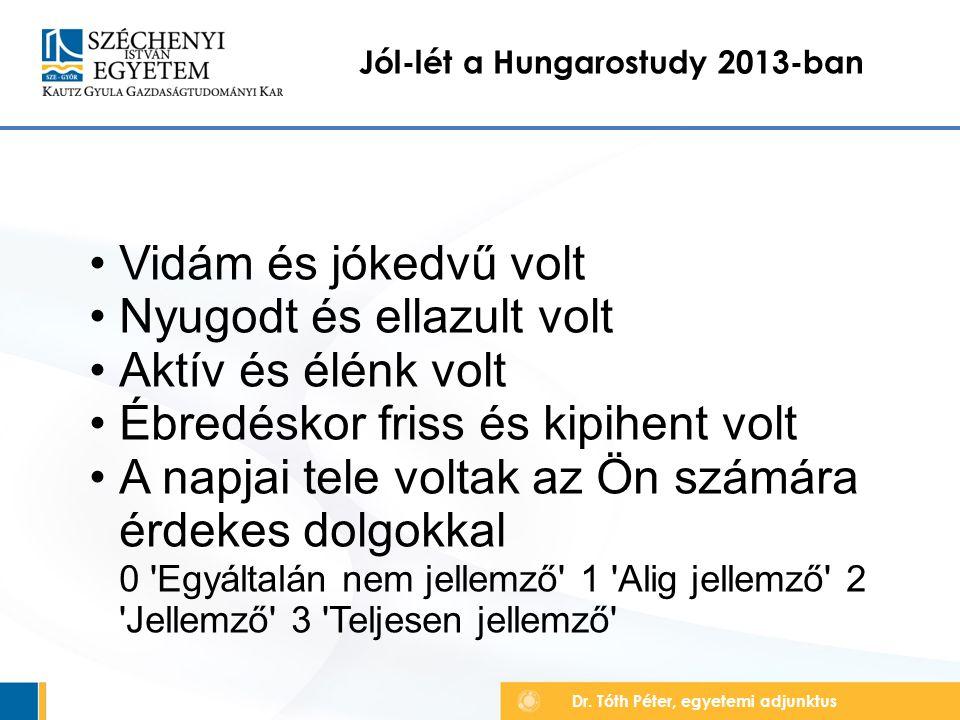 Jól-lét a Hungarostudy 2013-ban Vidám és jókedvű volt Nyugodt és ellazult volt Aktív és élénk volt Ébredéskor friss és kipihent volt A napjai tele voltak az Ön számára érdekes dolgokkal 0 Egyáltalán nem jellemző 1 Alig jellemző 2 Jellemző 3 Teljesen jellemző Dr.