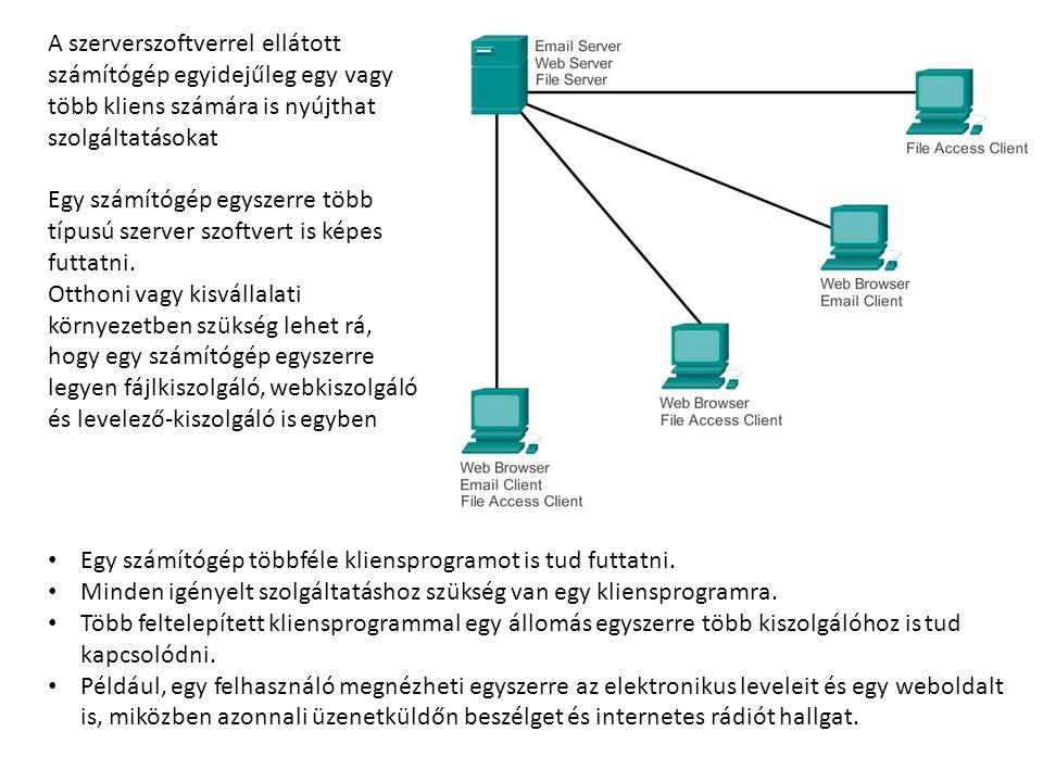 A szerverszoftverrel ellátott számítógép egyidejűleg egy vagy több kliens számára is nyújthat szolgáltatásokat Egy számítógép egyszerre több típusú sz