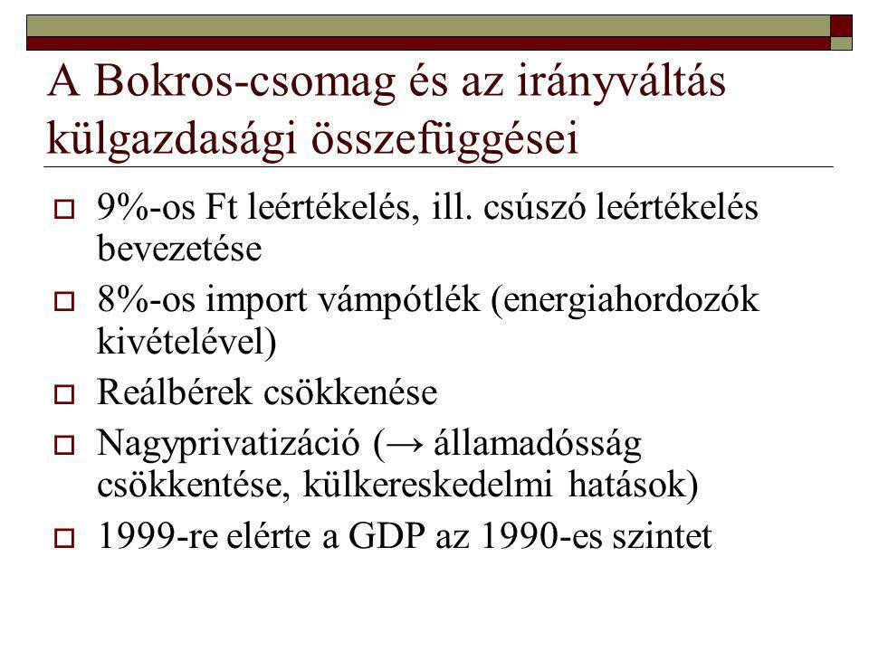 A Bokros-csomag és az irányváltás külgazdasági összefüggései  9%-os Ft leértékelés, ill. csúszó leértékelés bevezetése  8%-os import vámpótlék (ener