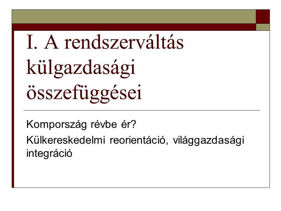 I. A rendszerváltás külgazdasági összefüggései Kompország révbe ér? Külkereskedelmi reorientáció, világgazdasági integráció