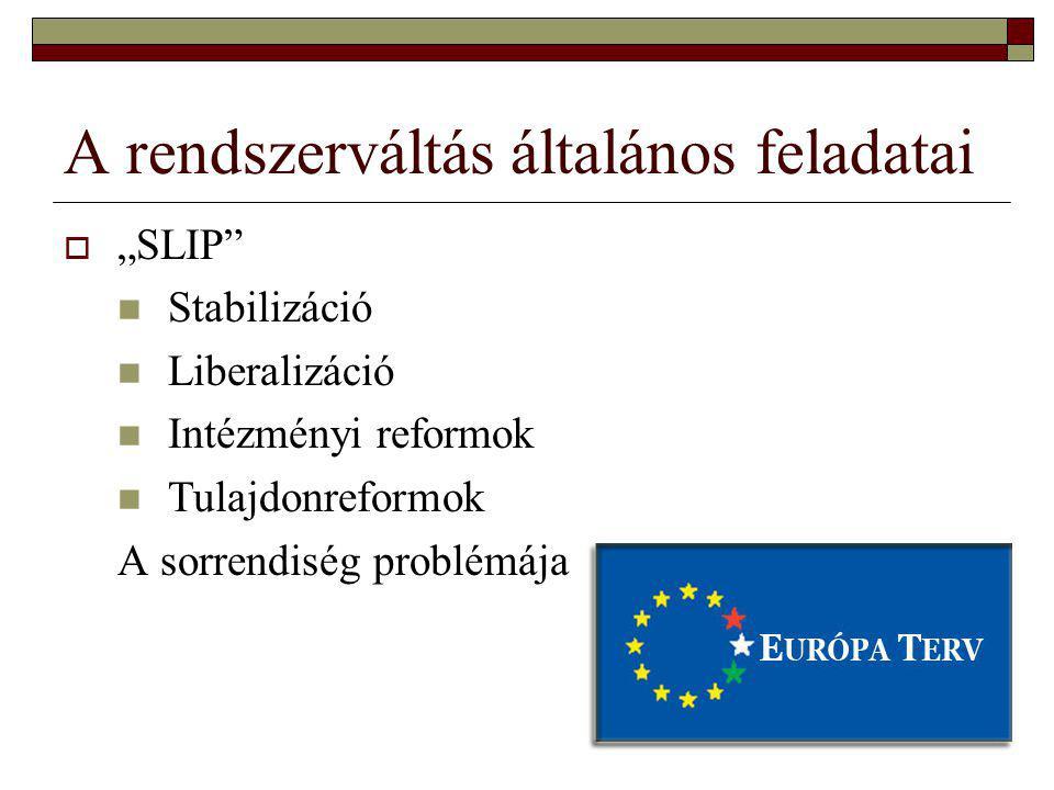 """A rendszerváltás általános feladatai  """"SLIP"""" Stabilizáció Liberalizáció Intézményi reformok Tulajdonreformok A sorrendiség problémája"""