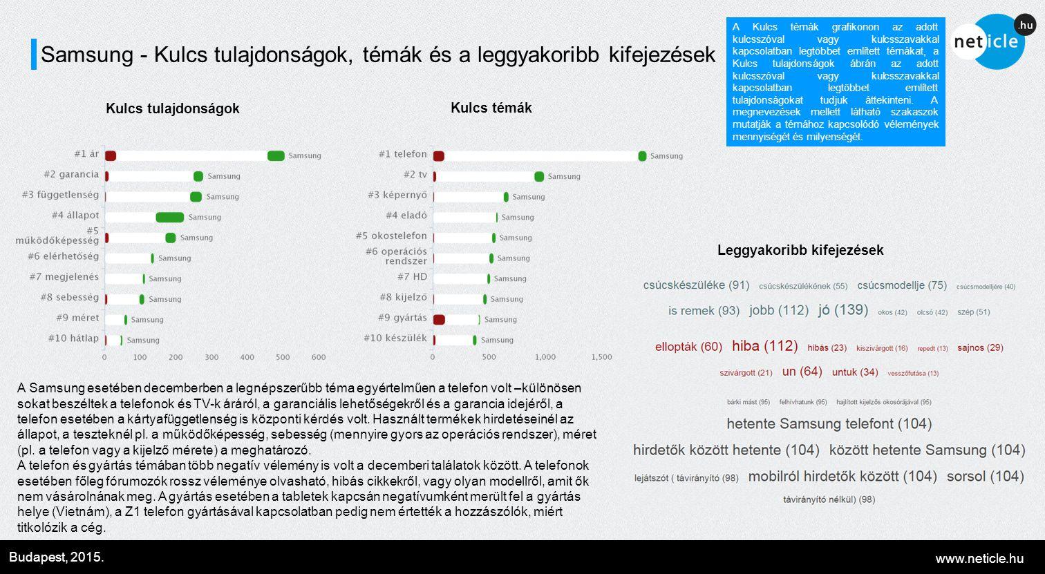 www.neticle.hu Budapest, 2015. Samsung - Kulcs tulajdonságok, témák és a leggyakoribb kifejezések Kulcs tulajdonságok Kulcs témák A Samsung esetében d