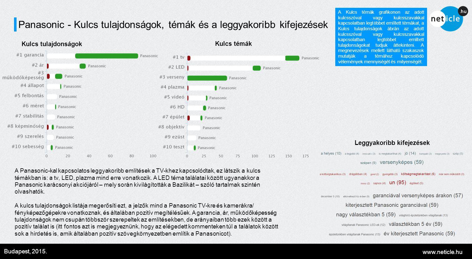 www.neticle.hu Budapest, 2015. Panasonic - Kulcs tulajdonságok, témák és a leggyakoribb kifejezések Kulcs tulajdonságok Kulcs témák A Panasonic-kal ka