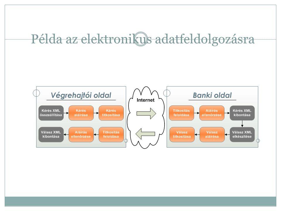 Példa az elektronikus adatfeldolgozásra