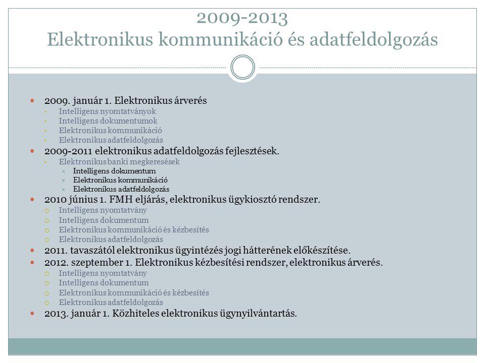 2009. január 1. Elektronikus árverés Intelligens nyomtatványok Intelligens dokumentumok Elektronikus kommunikáció Elektronikus adatfeldolgozás 2009-20