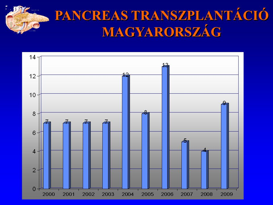 P-PASS Item1 point2 points3 points Age (years) (x2)<3030-40≥ 40 BMI (kg/m 2 ) (x2)<2020-25≥ 25 ICU-stay (days)<33-7≥ 7 Cardiac arrest (min)NoYes, < 5Yes, ≥ 5 Sodium (mmol/L)<155155-160≥ 160 Amylase (U/I) or Lipase (U/I) <130 <160 130-390 160-480 ≥ 390 ≥ 480 (Nor)adrenaline (γ) or Dobuta-/Dopamine (γ) No < 0.05 < 10 ≥ 0.05 ≥ 10