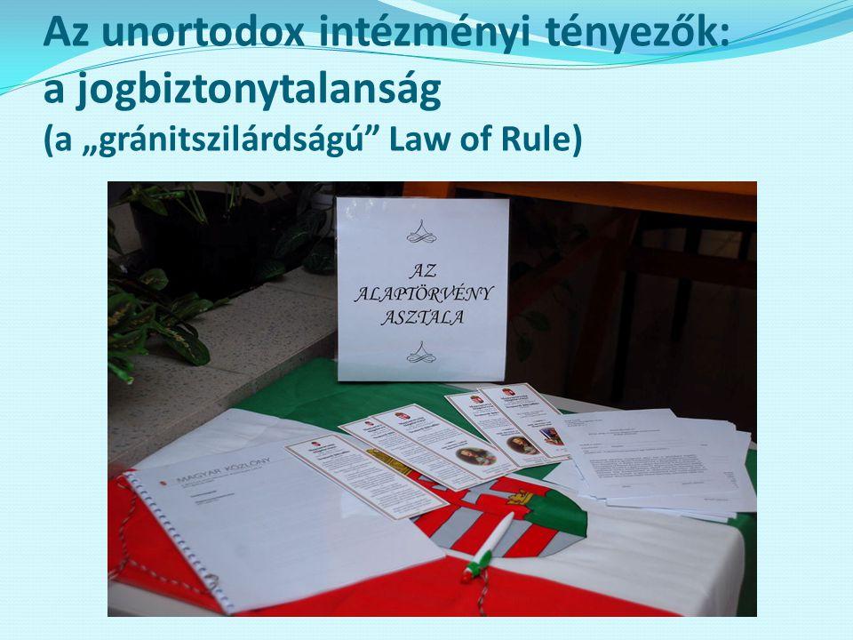 """Az unortodox intézményi tényezők: a jogbiztonytalanság (a """"gránitszilárdságú"""" Law of Rule)"""