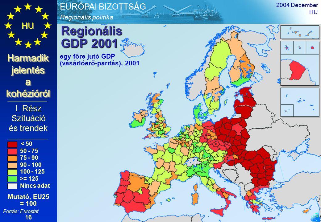 Regionális politika EURÓPAI BIZOTTSÁG HU Harmadik jelentés a kohézióról 2004 December HU 16 Regionális GDP 2001 I.