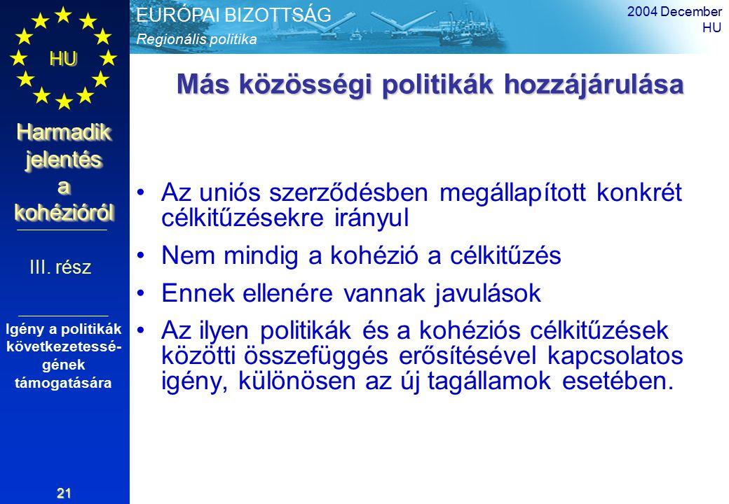 Regionális politika EURÓPAI BIZOTTSÁG HU Harmadik jelentés a kohézióról 2004 December HU 21 Más közösségi politikák hozzájárulása Az uniós szerződésben megállapított konkrét célkitűzésekre irányul Nem mindig a kohézió a célkitűzés Ennek ellenére vannak javulások Az ilyen politikák és a kohéziós célkitűzések közötti összefüggés erősítésével kapcsolatos igény, különösen az új tagállamok esetében.