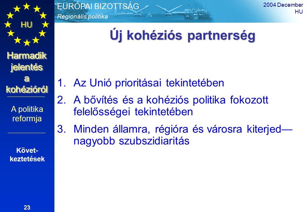 Regionális politika EURÓPAI BIZOTTSÁG HU Harmadik jelentés a kohézióról 2004 December HU 23 Új kohéziós partnerség Új kohéziós partnerség 1.Az Unió prioritásai tekintetében 2.A bővítés és a kohéziós politika fokozott felelősségei tekintetében 3.Minden államra, régióra és városra kiterjed— nagyobb szubszidiaritás A politika reformja Követ- keztetések