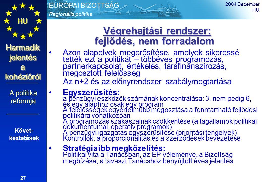 Regionális politika EURÓPAI BIZOTTSÁG HU Harmadik jelentés a kohézióról 2004 December HU 27 Végrehajtási rendszer: fejlődés, nem forradalom Végrehajtási rendszer: fejlődés, nem forradalom Azon alapelvek megerősítése, amelyek sikeressé tették ezt a politikát – többéves programozás, partnerkapcsolat, értékelés, társfinanszírozás, megosztott felelősség Az n+2 és az előnyrendszer szabálymegtartása Egyszerűsítés: a pénzügyi eszközök számának koncentrálása: 3, nem pedig 6, és egy alaphoz csak egy program A felelősségek egyértelműbb megosztása a fenntartható fejlődési politikára vonatkozóan A programozás szakaszainak csökkentése (a tagállamok politikai dokumentumai, operatív programok) A pénzügyi igazgatás egyszerűsítése (prioritási tengelyek) Kontrollok: a proporcionalitás és a szerződések bevezetése Stratégiaibb megközelítés: Politikai vita a Tanácsban, az EP véleménye, a Bizottság megbízása, a tavaszi Tanácshoz benyújtott éves jelentés A politika reformja Követ- keztetések