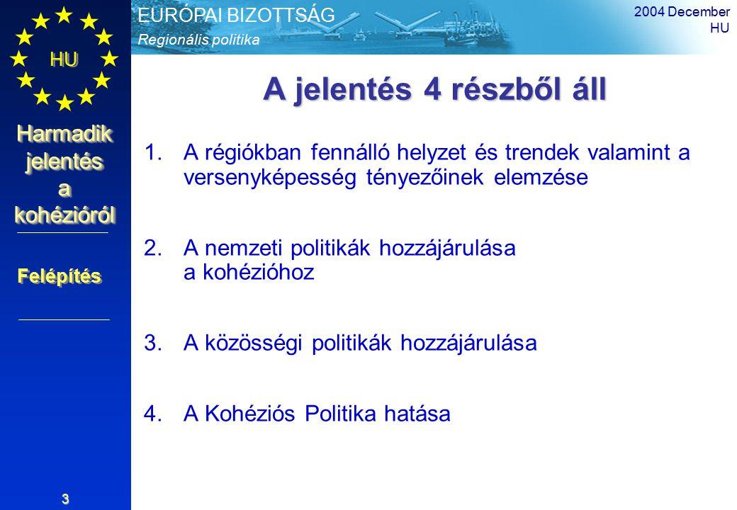 Regionális politika EURÓPAI BIZOTTSÁG HU Harmadik jelentés a kohézióról 2004 December HU 3 A jelentés 4 részből áll 1.A régiókban fennálló helyzet és trendek valamint a versenyképesség tényezőinek elemzése 2.A nemzeti politikák hozzájárulása a kohézióhoz 3.A közösségi politikák hozzájárulása 4.A Kohéziós Politika hatása Felépítés