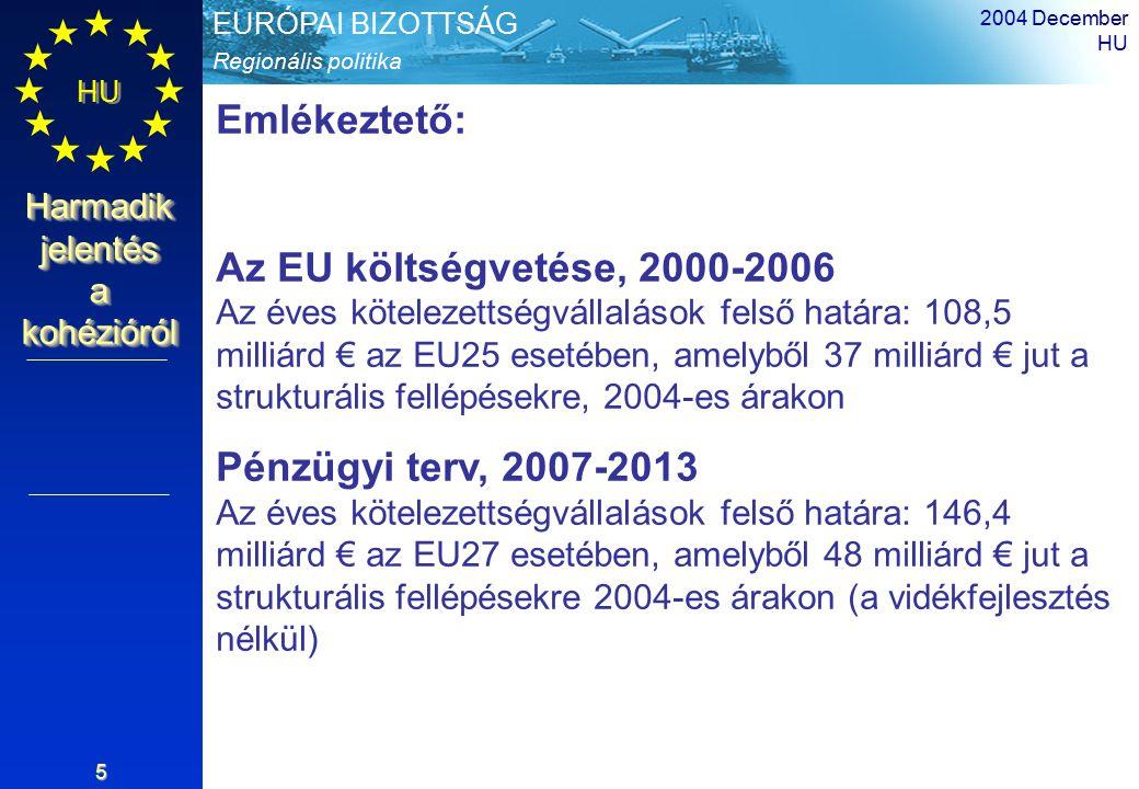 Regionális politika EURÓPAI BIZOTTSÁG HU Harmadik jelentés a kohézióról 2004 December HU 26 A reform prioritásai (III) Európai területi együttműködés A reform prioritásai (III) Európai területi együttműködés Az INTERREG sikere, a közösségi hozzáadott érték lehetővé teszi a teljes Unió összehangolt és kiegyensúlyozott integrálását Határmenti régiók, a tengeri határokat is ideértve Határon átnyúló együttműködés (a tagállamok javasolják a jelenlegi 13 INTERREG III B térség megváltoztatását) Régióközi együttműködés (az általános irányon belül) Külső határon átnyúló együttműködés - kapcsolódik az új Európai Szomszédsági és Partnerkapcsolati Pénzügyi Eszközhöz, ideértve a többéves programozást és csak egy pénzügyi eszközt A teljes költségvetés kb.