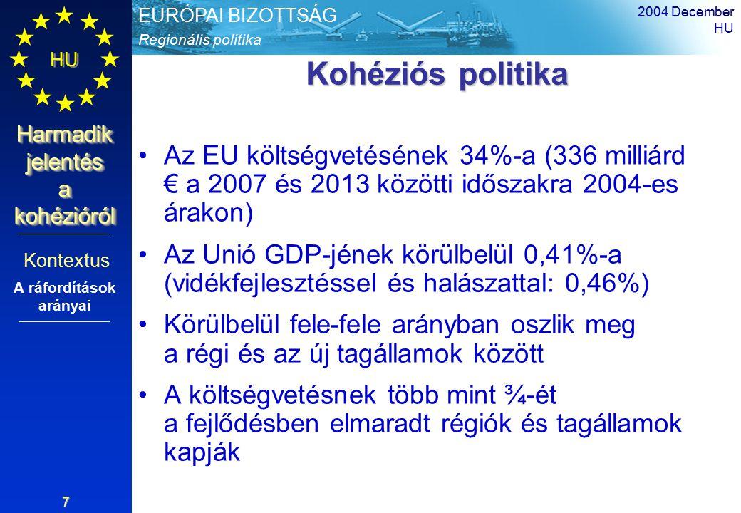 Regionális politika EURÓPAI BIZOTTSÁG HU Harmadik jelentés a kohézióról 2004 December HU 28 A javasolt lépések A javasolt lépések 2004 május 10 és 11: Európai kohézió fórum, Brüsszel 2004 július: A bizottság elfogadja a törvényhozói csomagot 2005 év vége: A Tanács és az Európai Parlament döntése 2006: A 2007-2013 közötti programok előkészítése 2007 január 1: Megkezdődik a végrehajtás További lépések