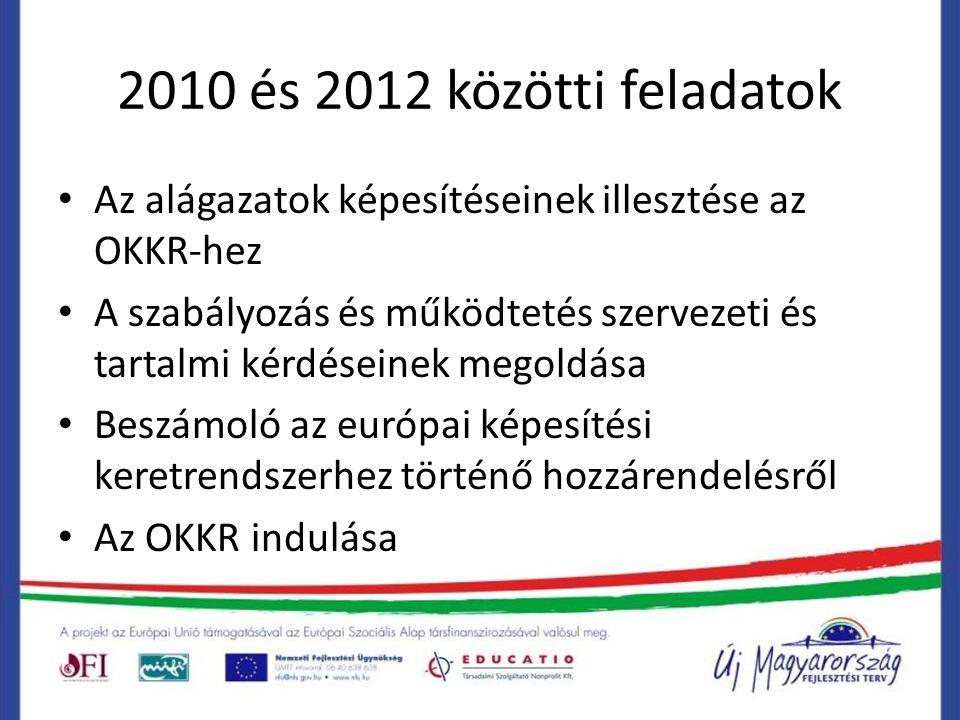 2010 és 2012 közötti feladatok Az alágazatok képesítéseinek illesztése az OKKR-hez A szabályozás és működtetés szervezeti és tartalmi kérdéseinek megoldása Beszámoló az európai képesítési keretrendszerhez történő hozzárendelésről Az OKKR indulása