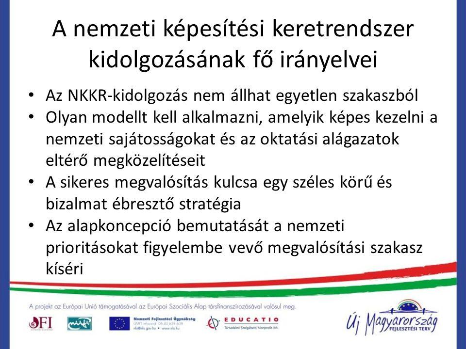 A nemzeti képesítési keretrendszer kidolgozásának fő irányelvei Az NKKR-kidolgozás nem állhat egyetlen szakaszból Olyan modellt kell alkalmazni, amelyik képes kezelni a nemzeti sajátosságokat és az oktatási alágazatok eltérő megközelítéseit A sikeres megvalósítás kulcsa egy széles körű és bizalmat ébresztő stratégia Az alapkoncepció bemutatását a nemzeti prioritásokat figyelembe vevő megvalósítási szakasz kíséri