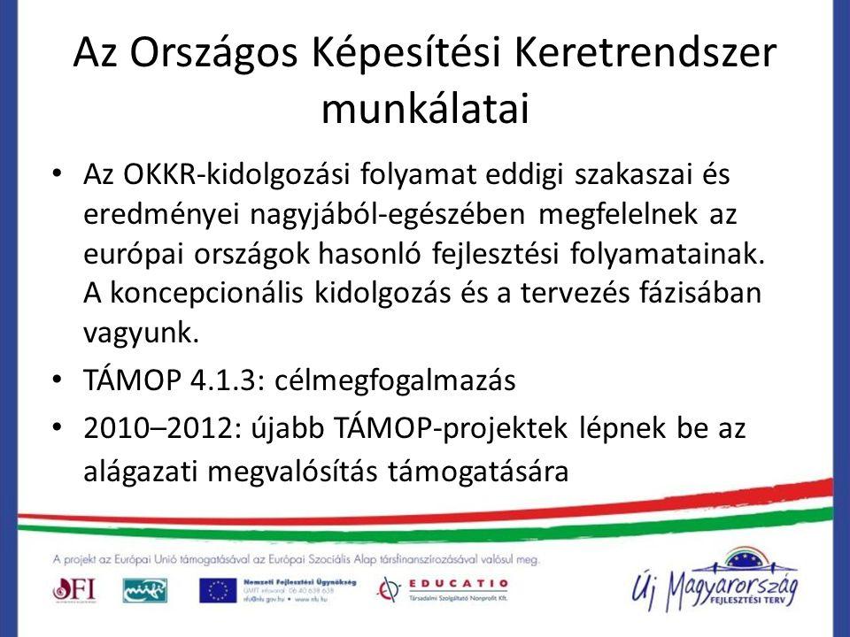 Az Országos Képesítési Keretrendszer munkálatai Az OKKR-kidolgozási folyamat eddigi szakaszai és eredményei nagyjából-egészében megfelelnek az európai országok hasonló fejlesztési folyamatainak.
