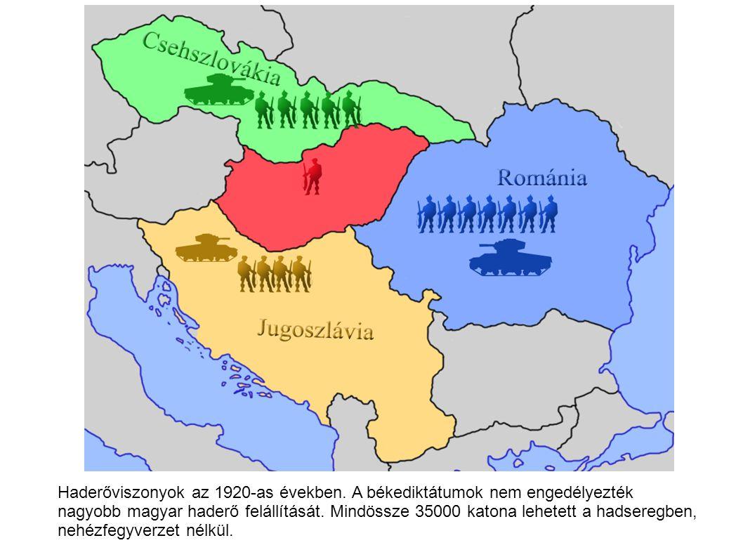 Haderőviszonyok az 1920-as években. A békediktátumok nem engedélyezték nagyobb magyar haderő felállítását. Mindössze 35000 katona lehetett a hadseregb