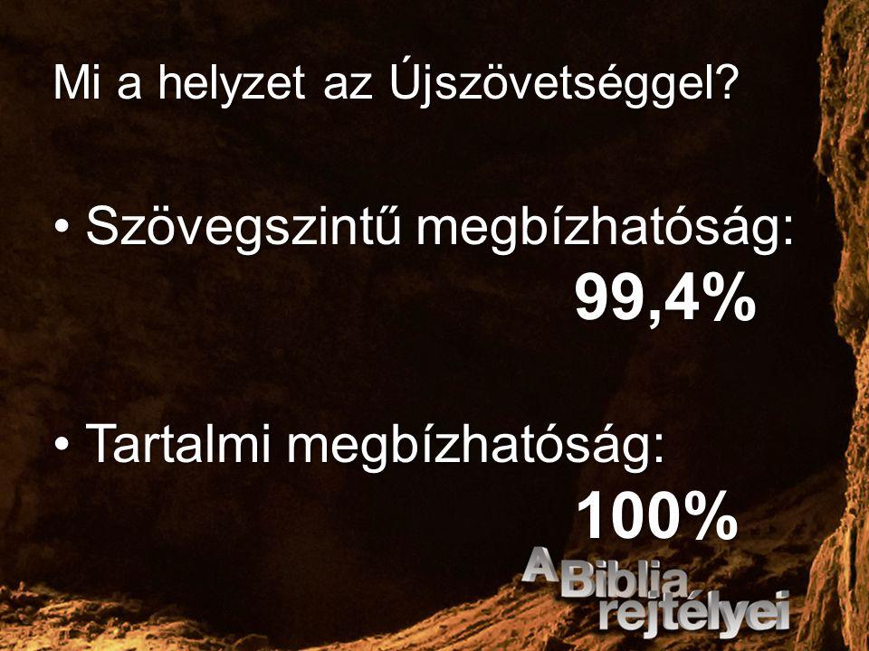 Mi a helyzet az Újszövetséggel? Szövegszintű megbízhatóság: 99,4%Szövegszintű megbízhatóság: 99,4% Tartalmi megbízhatóság: 100%Tartalmi megbízhatóság: