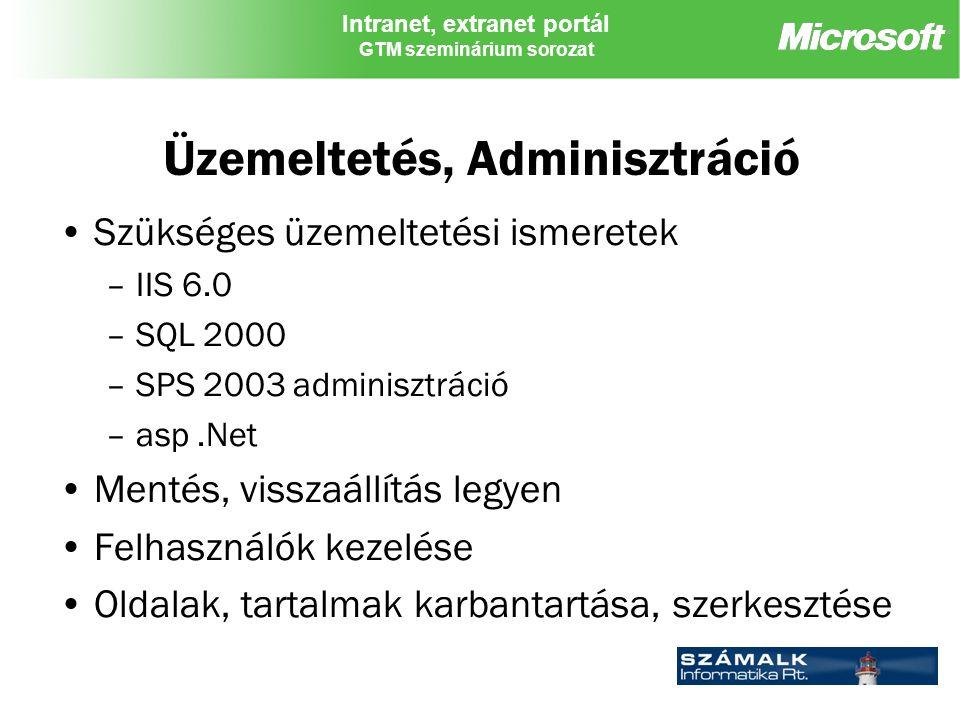 Intranet, extranet portál GTM szeminárium sorozat Üzemeltetés, Adminisztráció Szükséges üzemeltetési ismeretek –IIS 6.0 –SQL 2000 –SPS 2003 adminisztráció –asp.Net Mentés, visszaállítás legyen Felhasználók kezelése Oldalak, tartalmak karbantartása, szerkesztése