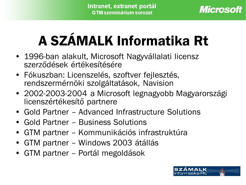 Intranet, extranet portál GTM szeminárium sorozat A SZÁMALK Informatika Rt 1996-ban alakult, Microsoft Nagyvállalati licensz szerződések értékesítésére Fókuszban: Licenszelés, szoftver fejlesztés, rendszermérnöki szolgáltatások, Navision 2002-2003-2004 a Microsoft legnagyobb Magyarországi licenszértékesítő partnere Gold Partner – Advanced Infrastructure Solutions Gold Partner – Business Solutions GTM partner – Kommunikációs infrastruktúra GTM partner – Windows 2003 átállás GTM partner – Portál megoldások