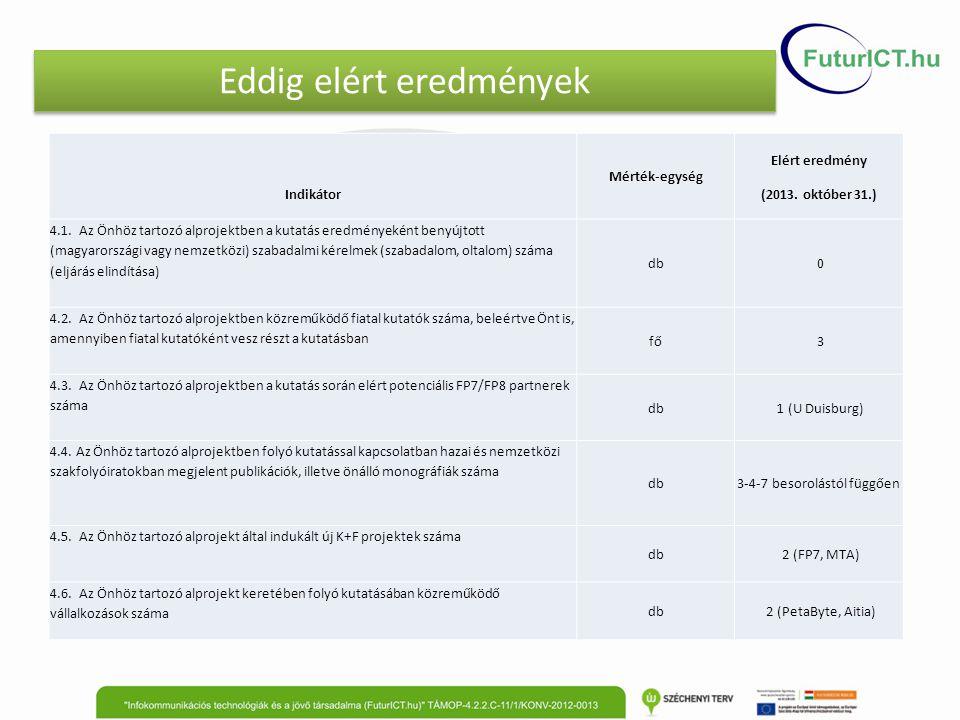 Eddig elért eredmények Indikátor Mérték-egység Elért eredmény (2013.
