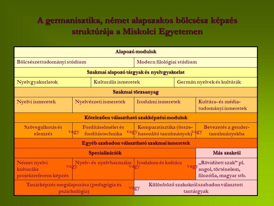 A germanisztika, német alapszakos bölcsész képzés struktúrája a Miskolci Egyetemen Alapozó modulok Bölcsészettudományi stúdiumModern filológiai stúdiu