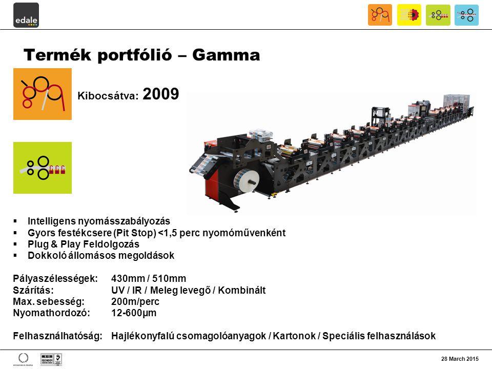 28 March 2015 Termék portfólió – Gamma  Intelligens nyomásszabályozás  Gyors festékcsere (Pit Stop) <1,5 perc nyomóművenként  Plug & Play Feldolgoz