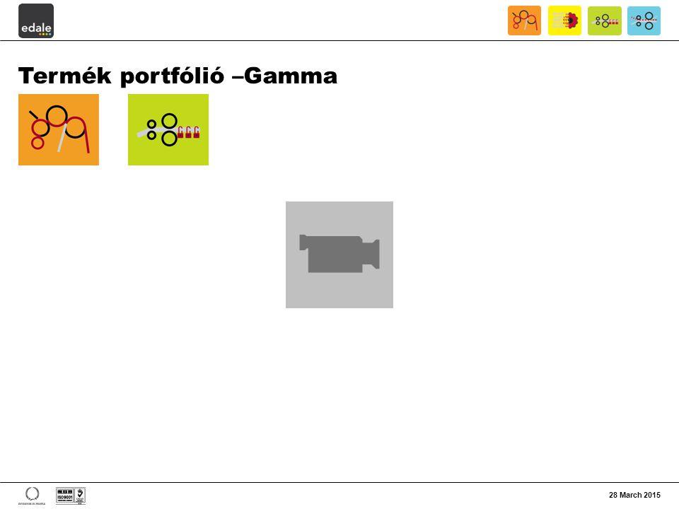 28 March 2015 Termék portfólió –Gamma