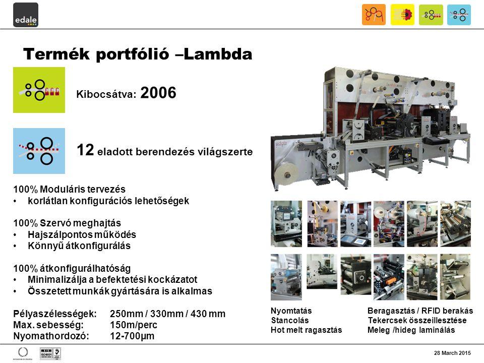 Termék portfólió –Lambda 100% Moduláris tervezés korlátlan konfigurációs lehetőségek 100% Szervó meghajtás Hajszálpontos működés Könnyű átkonfigurálás