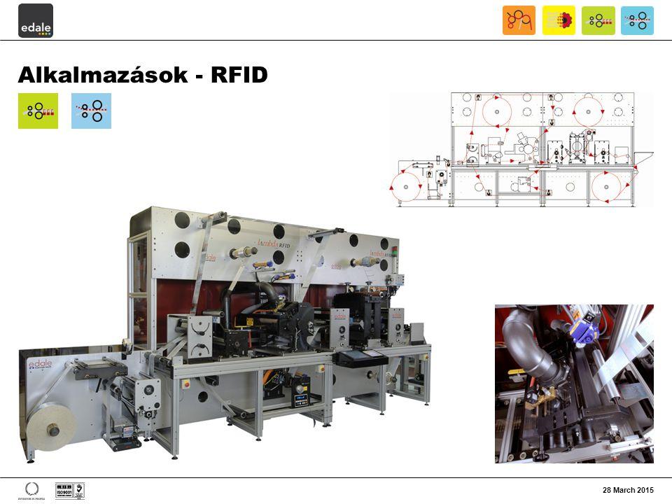 Alkalmazások - RFID 28 March 2015