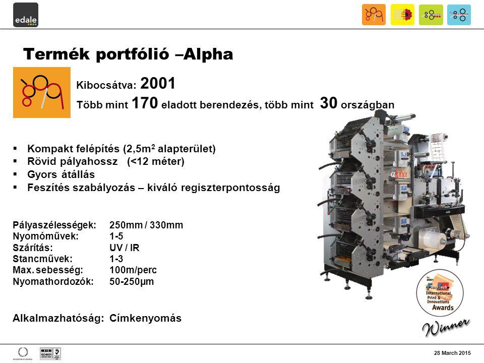 28 March 2015 Termék portfólió –Alpha  Kompakt felépítés (2,5m 2 alapterület)  Rövid pályahossz (<12 méter)  Gyors átállás  Feszítés szabályozás –