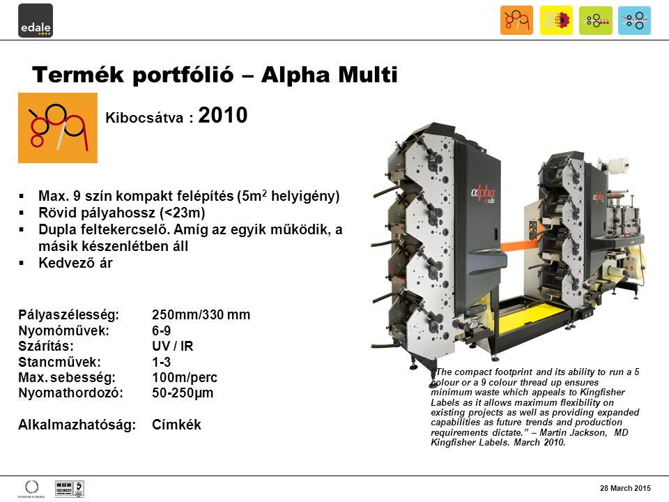 28 March 2015 Termék portfólió – Alpha Multi  Max. 9 szín kompakt felépítés (5m 2 helyigény)  Rövid pályahossz (<23m)  Dupla feltekercselő. Amíg az