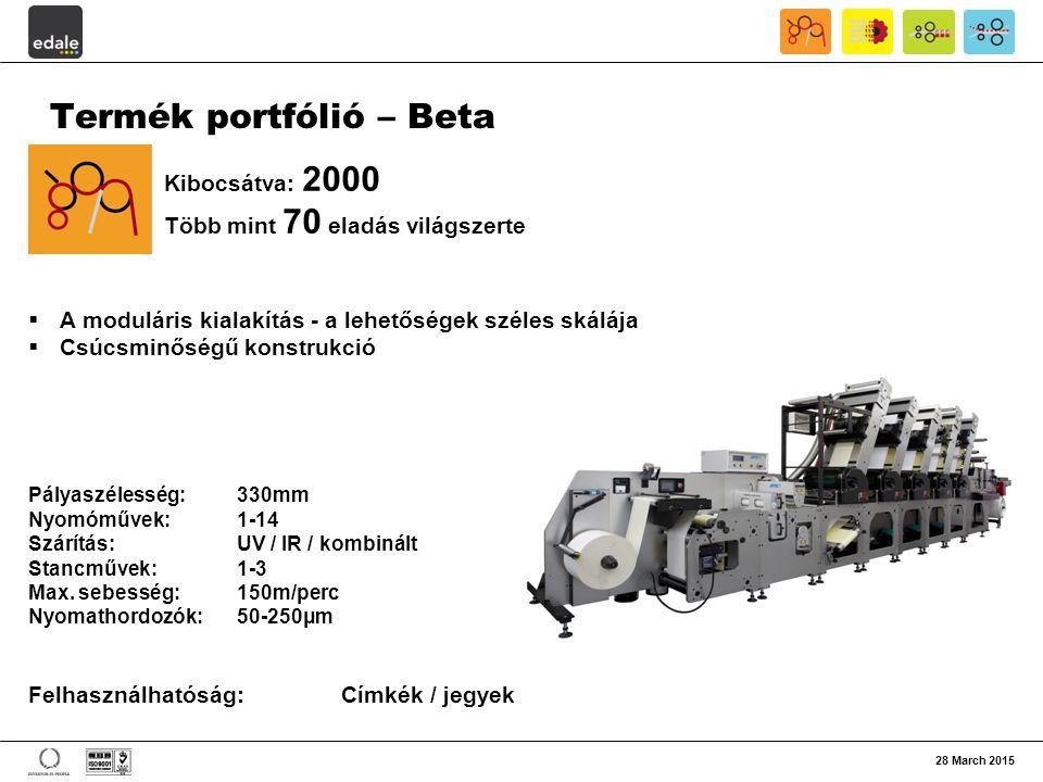 28 March 2015 Termék portfólió – Beta  A moduláris kialakítás - a lehetőségek széles skálája  Csúcsminőségű konstrukció Pályaszélesség:330mm Nyomómű