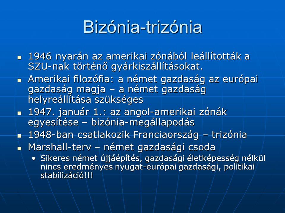 Bizónia-trizónia 1946 nyarán az amerikai zónából leállították a SZU-nak történő gyárkiszállításokat. 1946 nyarán az amerikai zónából leállították a SZ